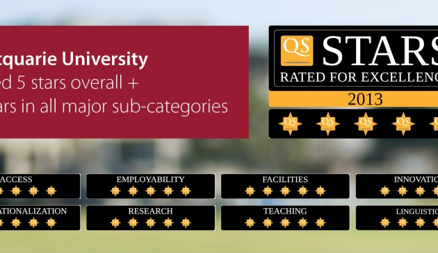 Macquarie University receives 5 QS Stars